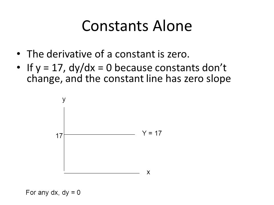 Constants Alone The derivative of a constant is zero.