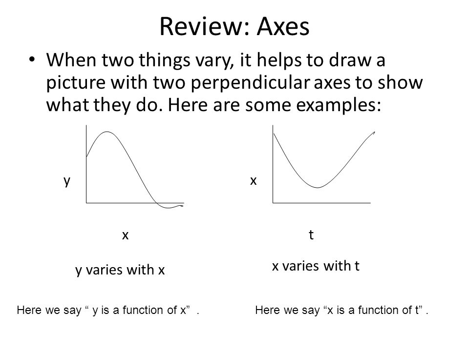 Review: Axes When two things vary, it helps to draw a picture with two perpendicular axes to show what they do. Here are some examples: