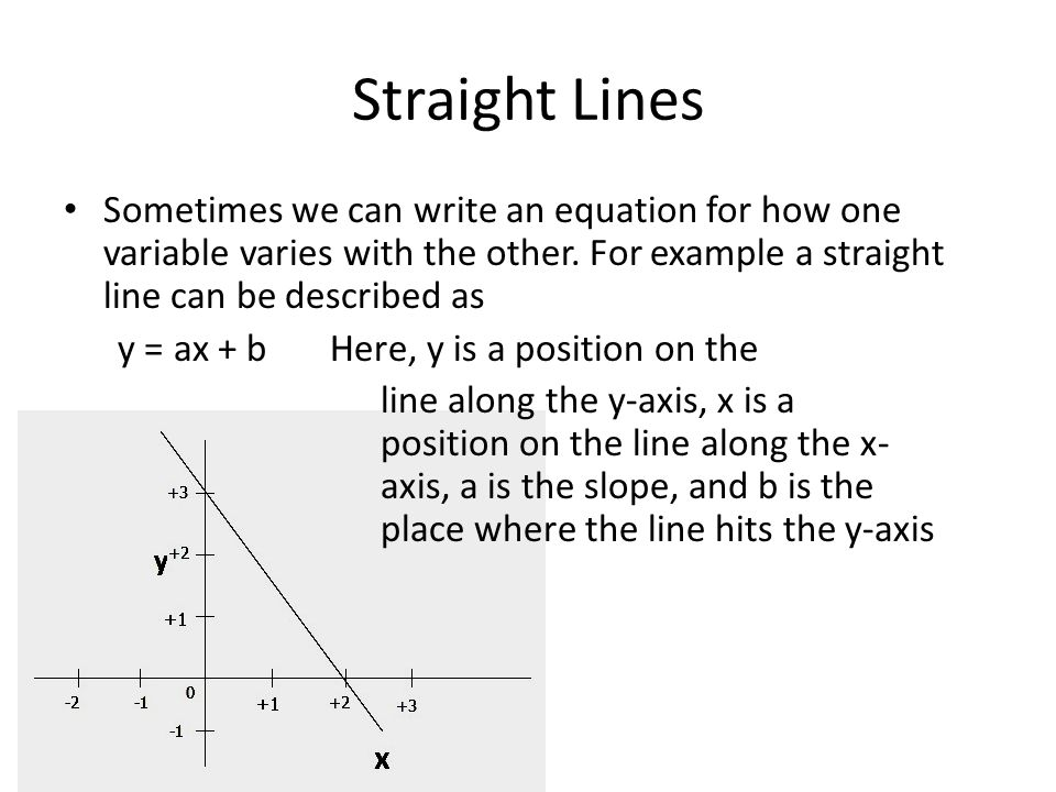 Straight Lines Sometimes we can write an equation for how one variable varies with the other. For example a straight line can be described as.