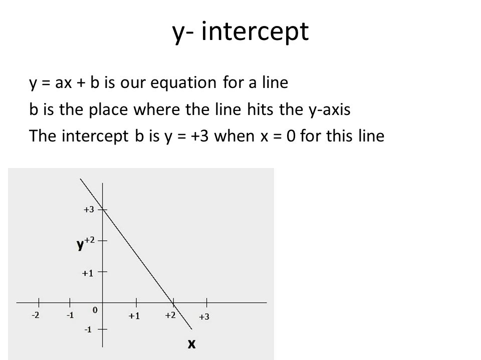 y- intercept y = ax + b is our equation for a line b is the place where the line hits the y-axis The intercept b is y = +3 when x = 0 for this line
