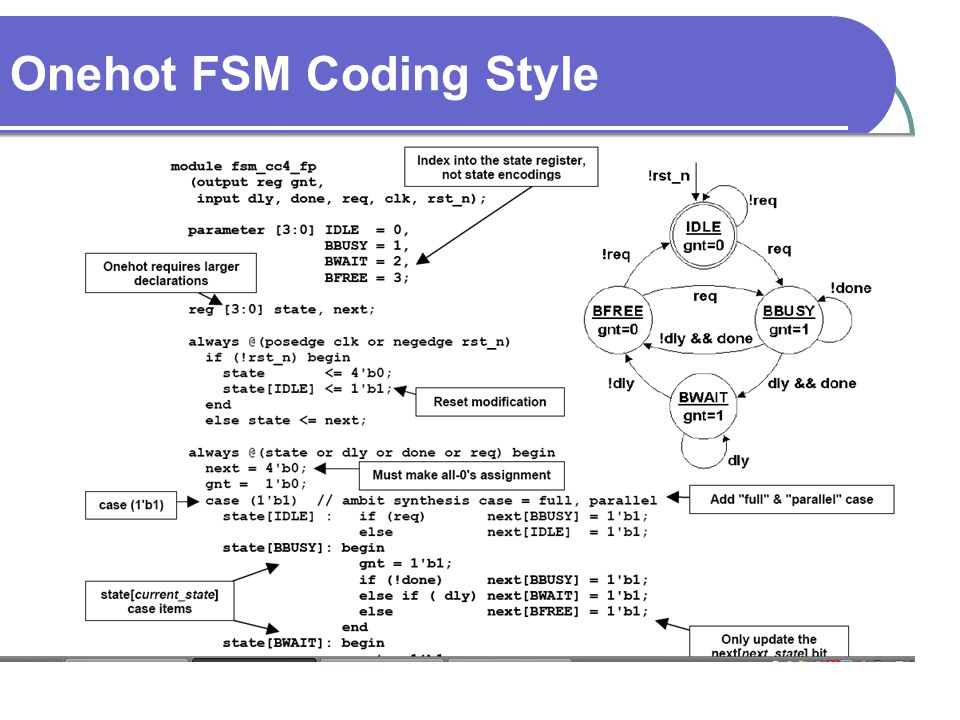 Onehot FSM Coding Style