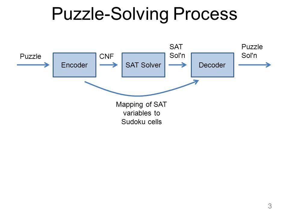 Puzzle-Solving Process