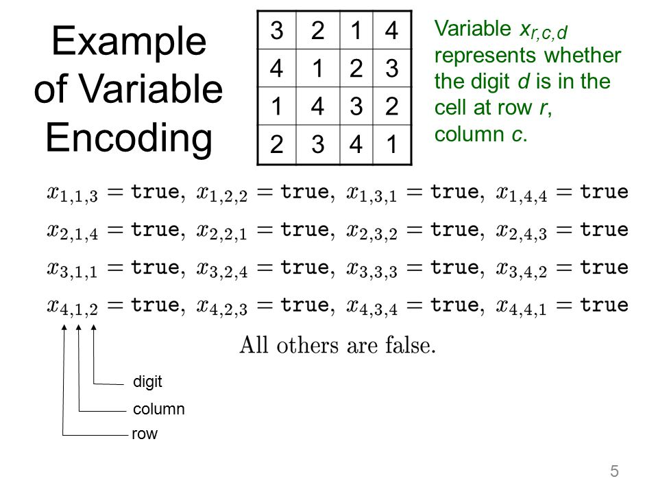 Example of Variable Encoding