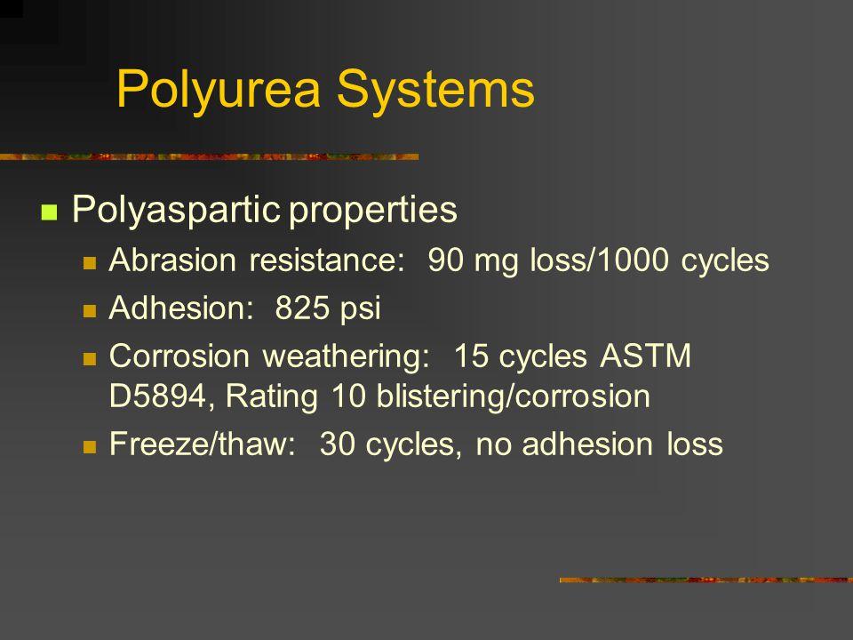 Polyurea Systems Polyaspartic properties