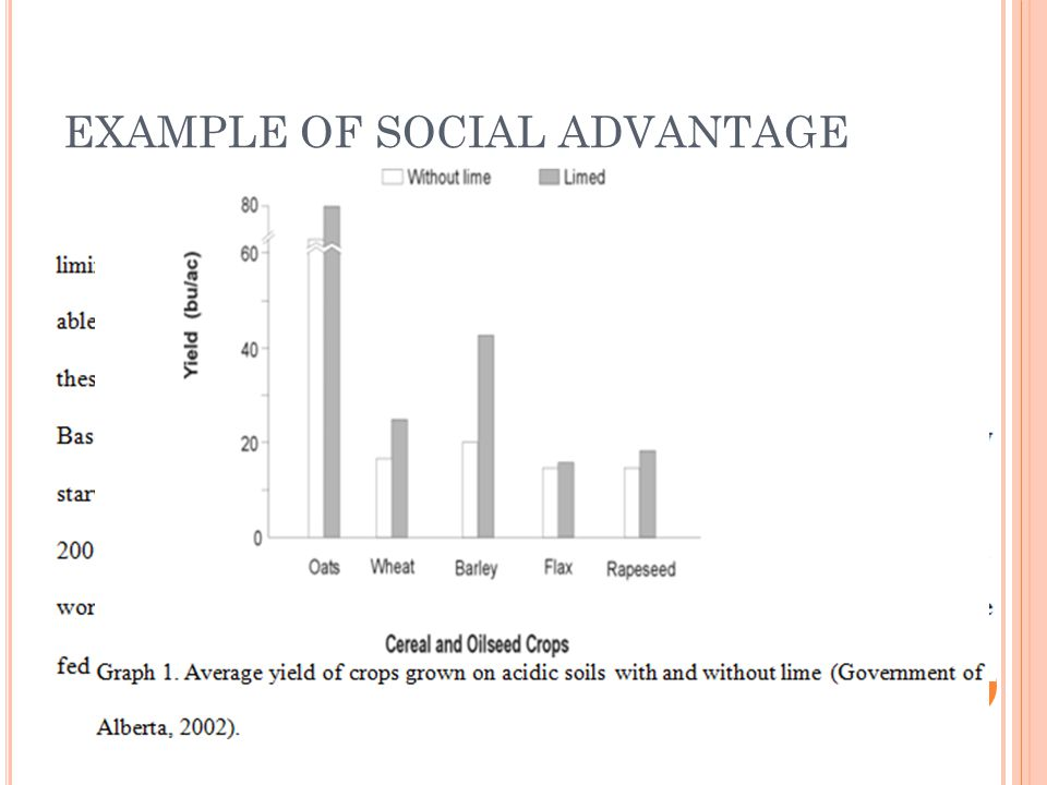 EXAMPLE OF SOCIAL ADVANTAGE