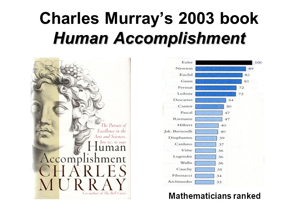 Charles Murray's 2003 book Human Accomplishment