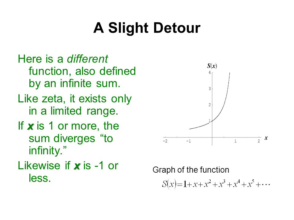 A Slight Detour Here is a different function, also defined by an infinite sum. Like zeta, it exists only in a limited range.