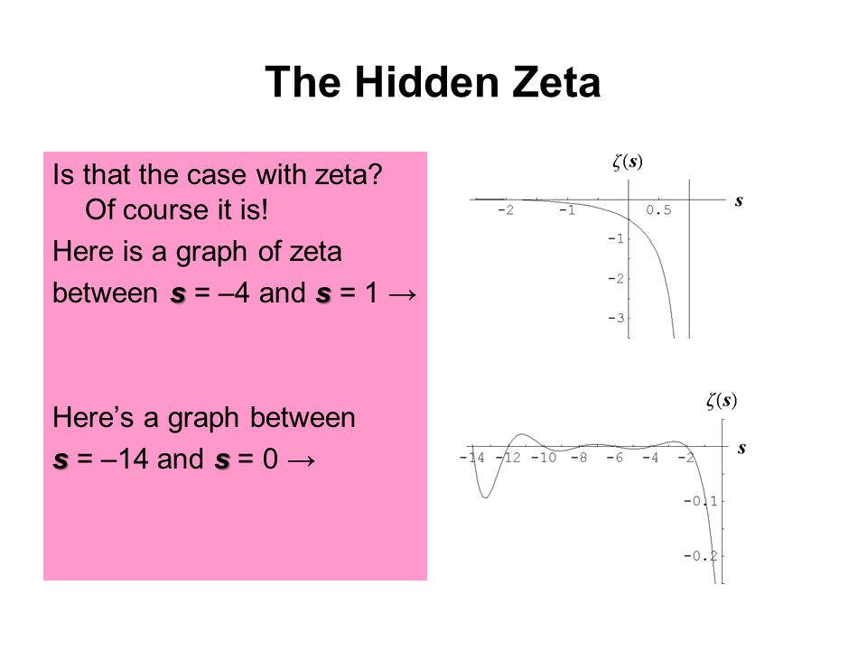 The Hidden Zeta Is that the case with zeta Of course it is!