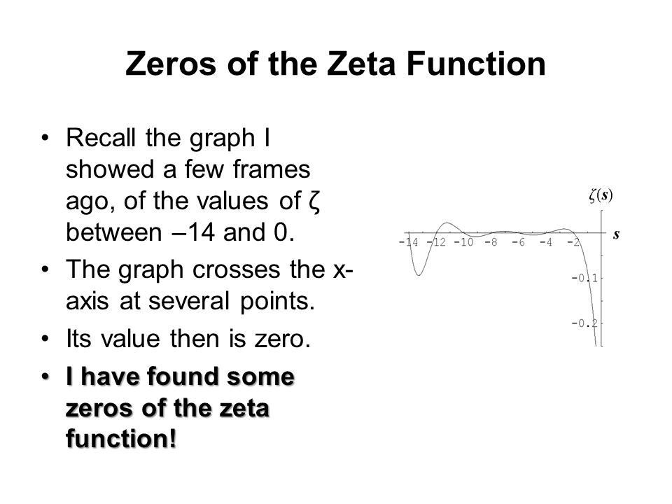 Zeros of the Zeta Function