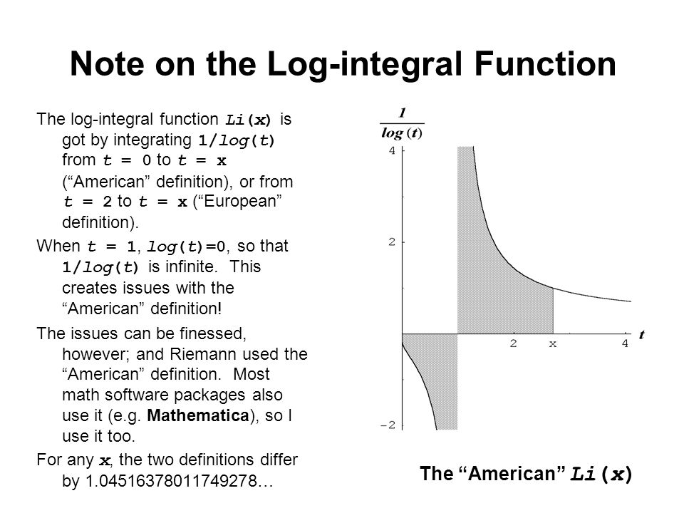 Note on the Log-integral Function