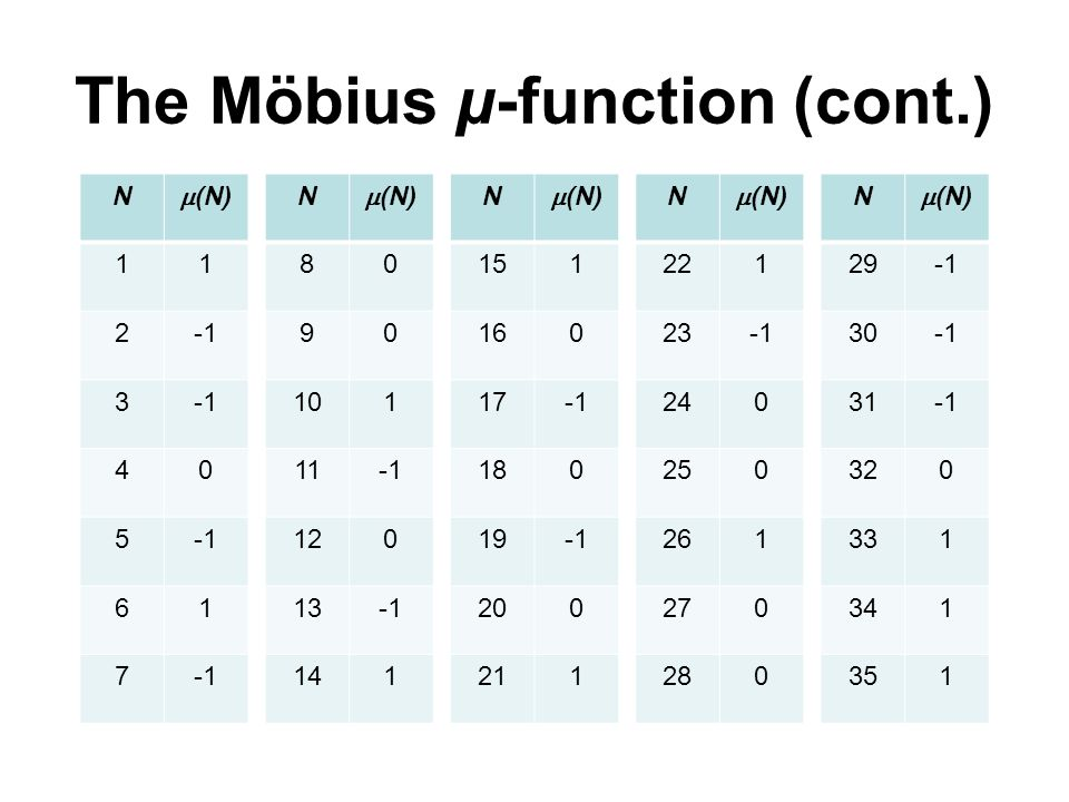 The Möbius μ-function (cont.)