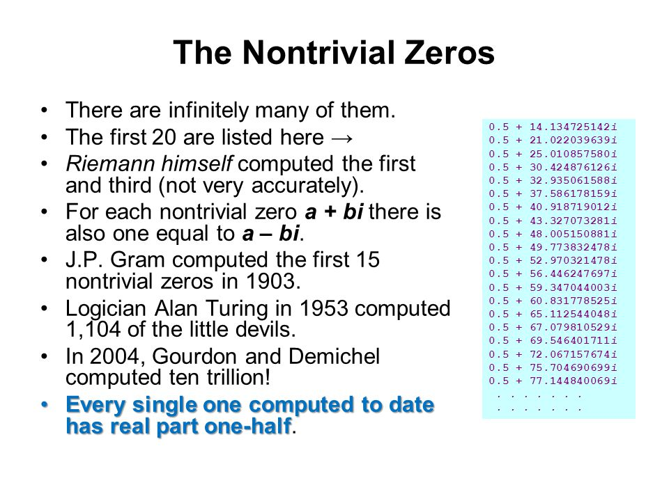 The Nontrivial Zeros There are infinitely many of them.