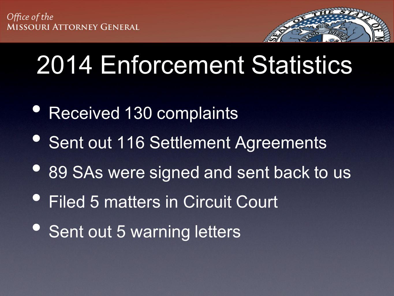 2014 Enforcement Statistics