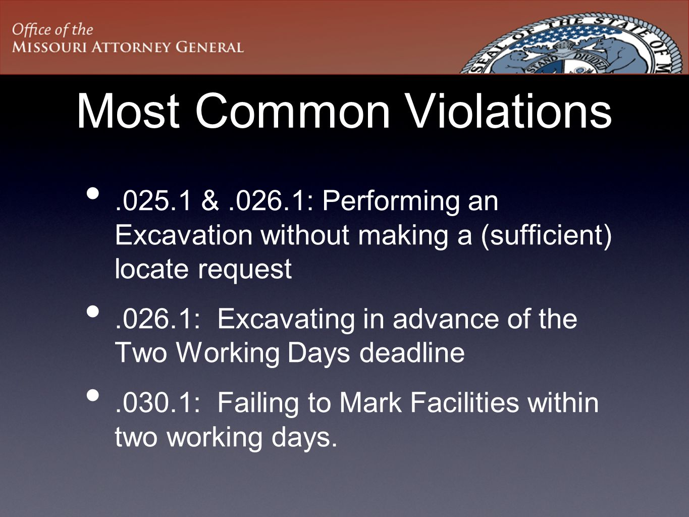 Most Common Violations