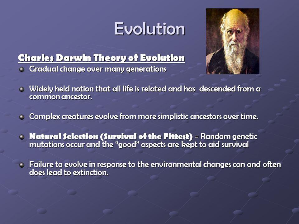 Evolution Charles Darwin Theory of Evolution