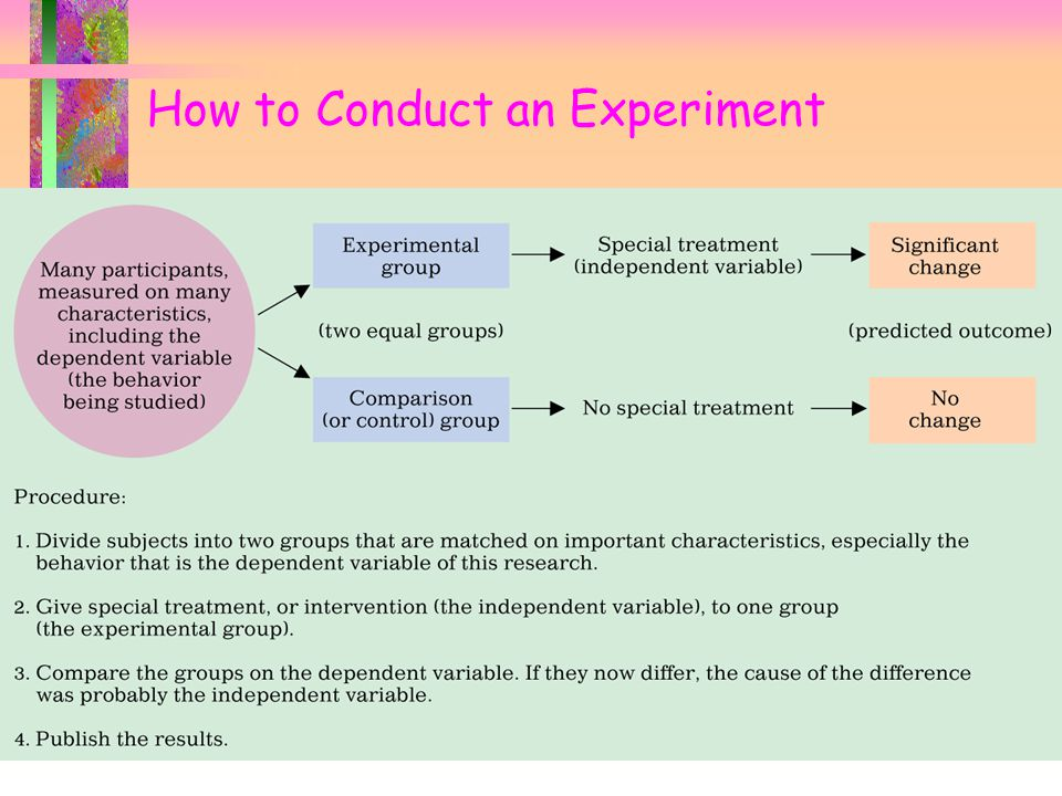 How to Conduct an Experiment