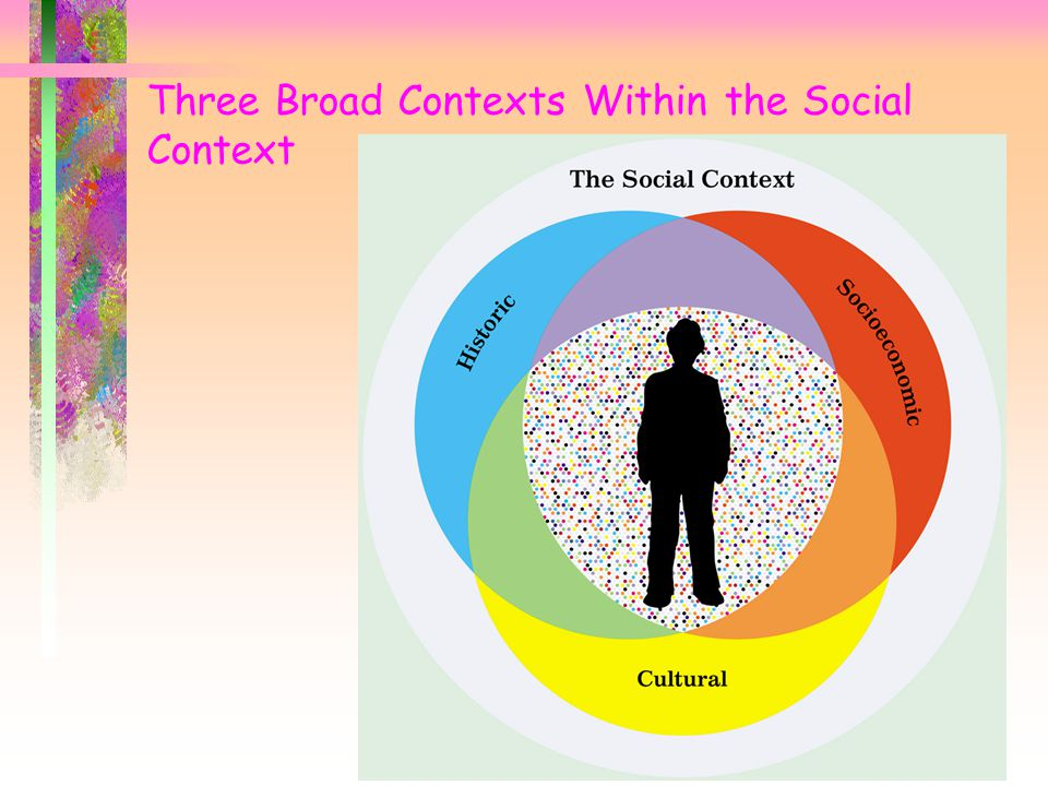 Three Broad Contexts Within the Social Context