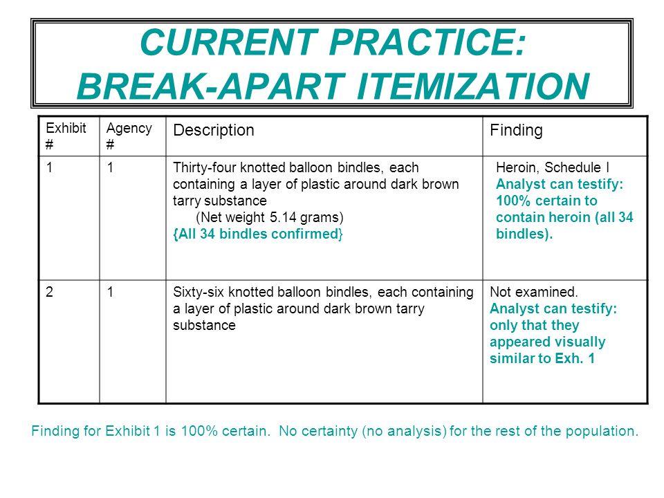 CURRENT PRACTICE: BREAK-APART ITEMIZATION