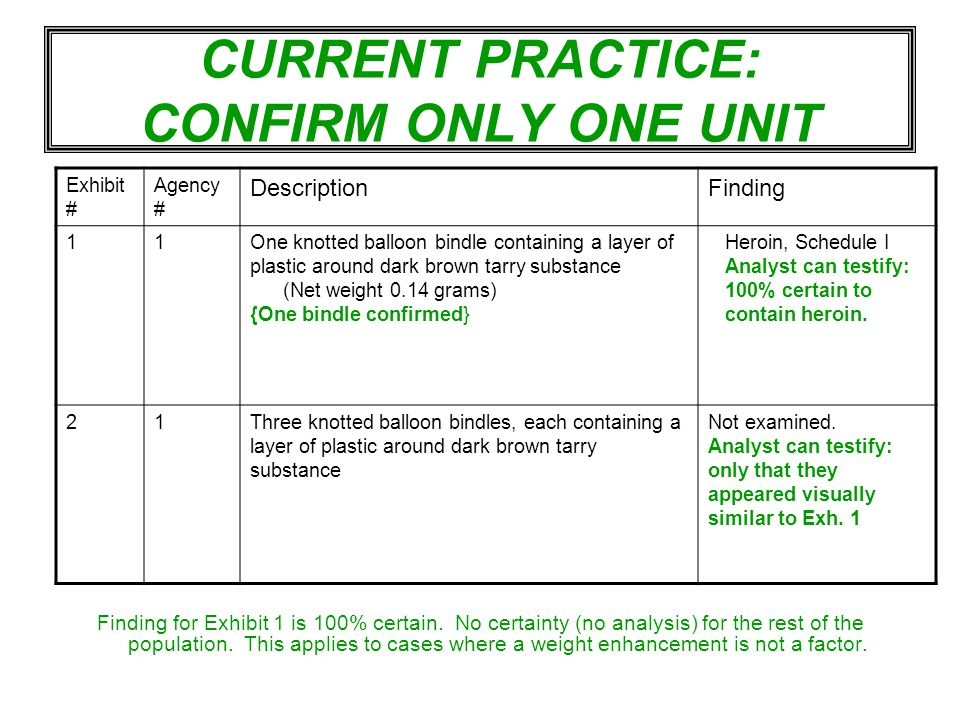 CURRENT PRACTICE: CONFIRM ONLY ONE UNIT