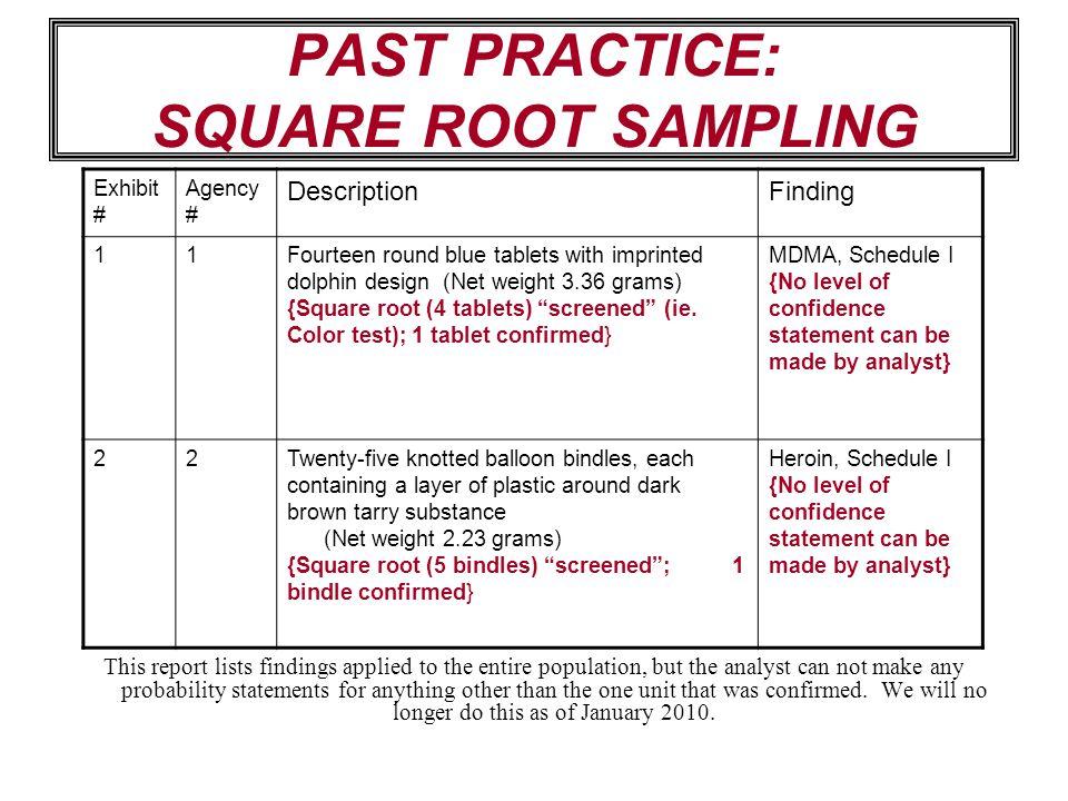 PAST PRACTICE: SQUARE ROOT SAMPLING