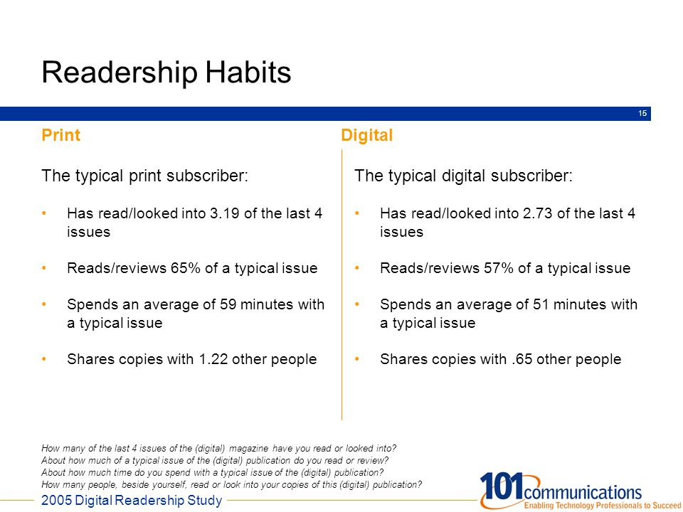Readership Habits Print Digital The typical print subscriber: