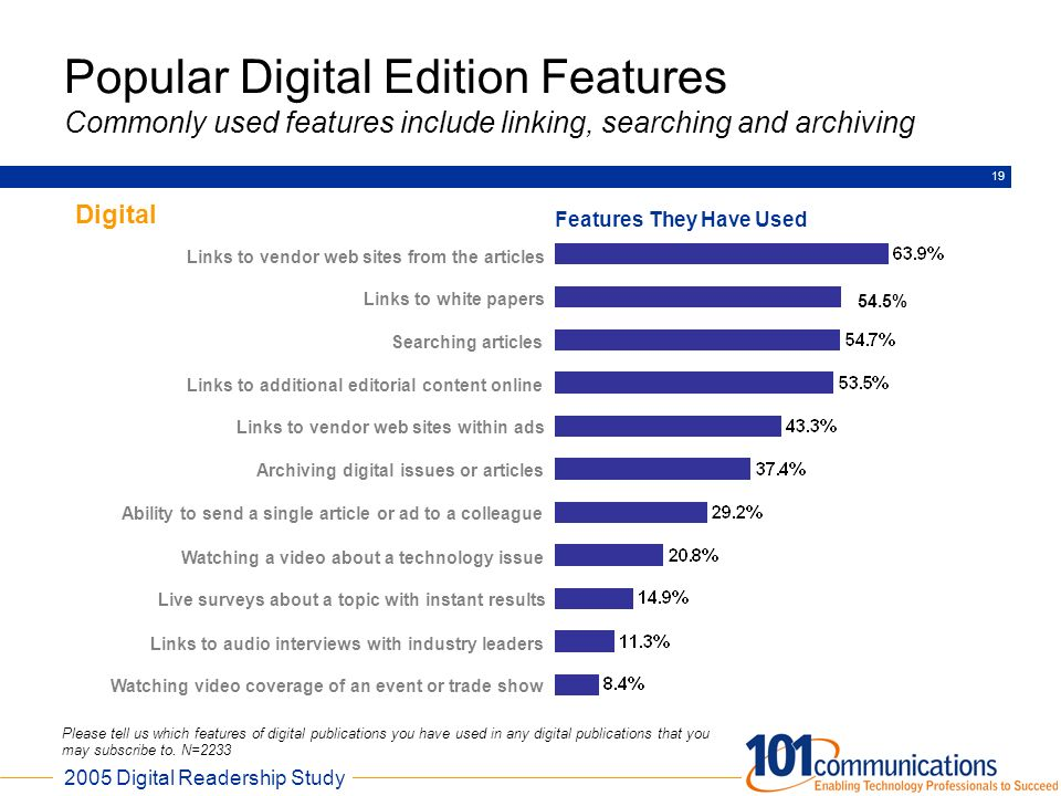 Popular Digital Edition Features Commonly used features include linking, searching and archiving