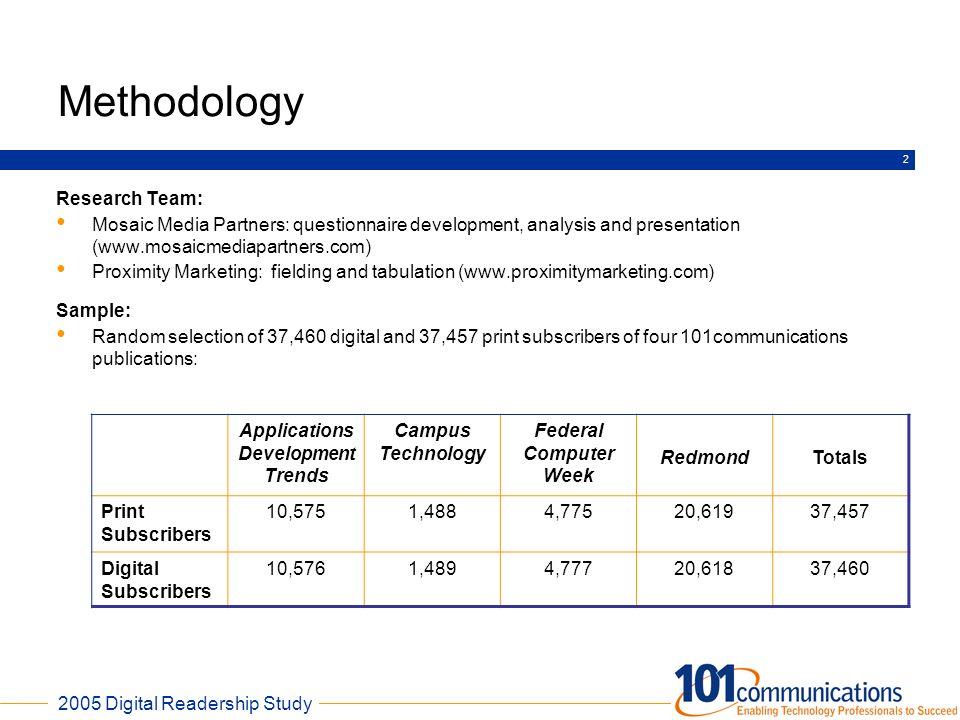 Applications Development Trends