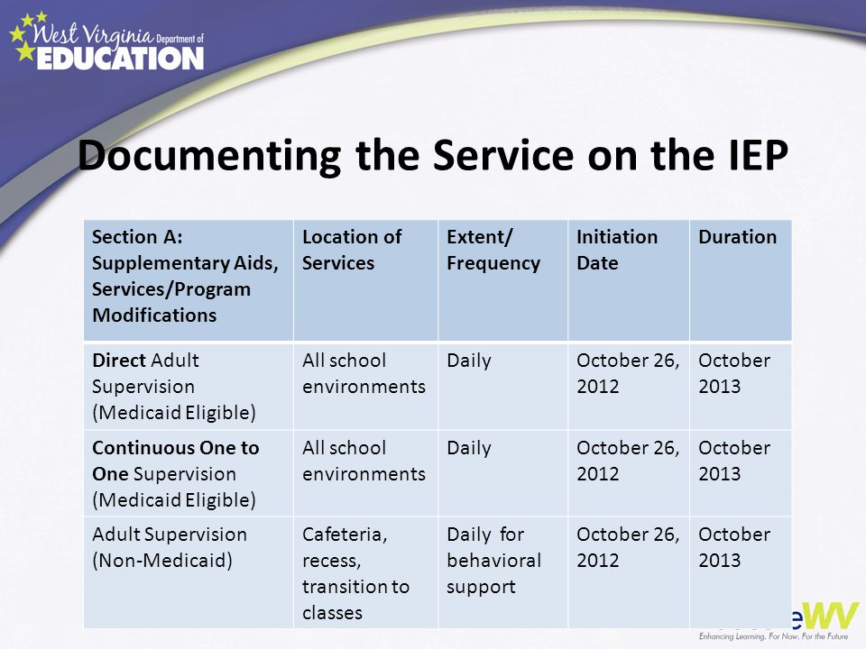 Documenting the Service on the IEP