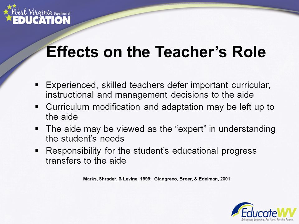 Effects on the Teacher's Role