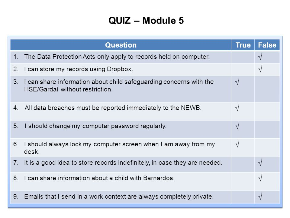 QUIZ – Module 5 √ Question True False