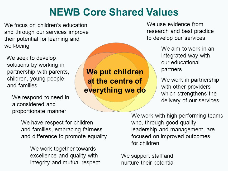 NEWB Core Shared Values