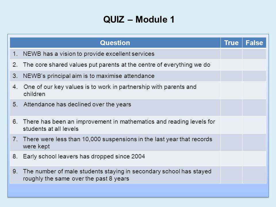 QUIZ – Module 1 Question True False