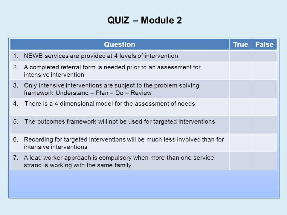QUIZ – Module 2 Question True False