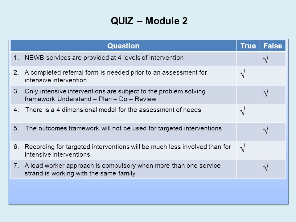 QUIZ – Module 2 √ Question True False