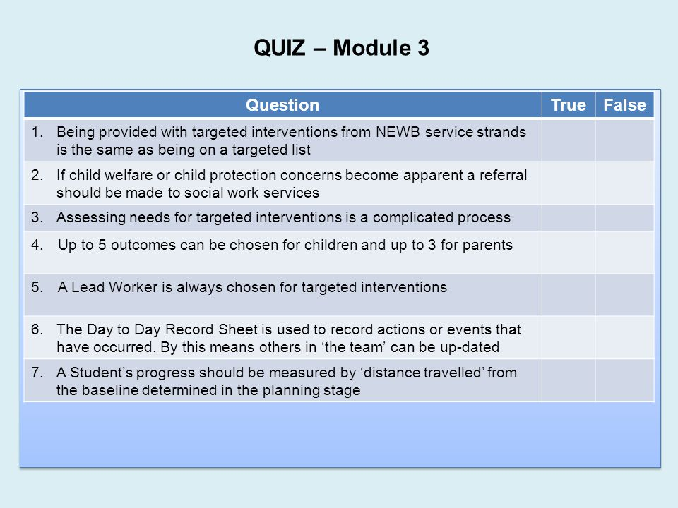 QUIZ – Module 3 Question True False