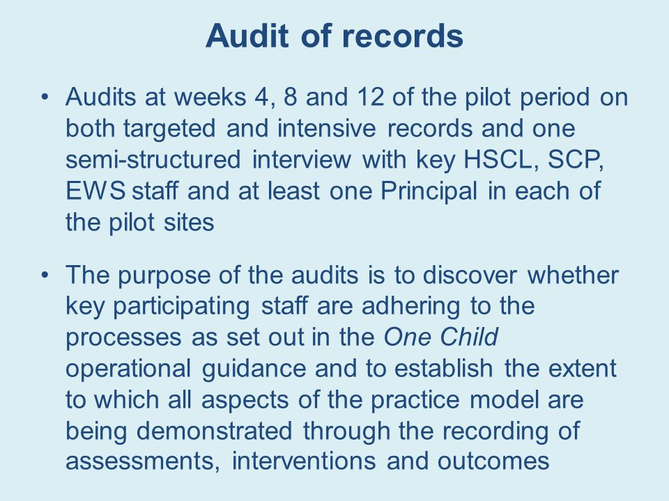 Audit of records