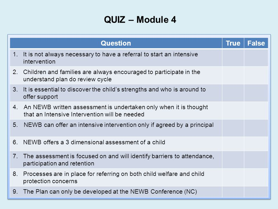QUIZ – Module 4 Question True False