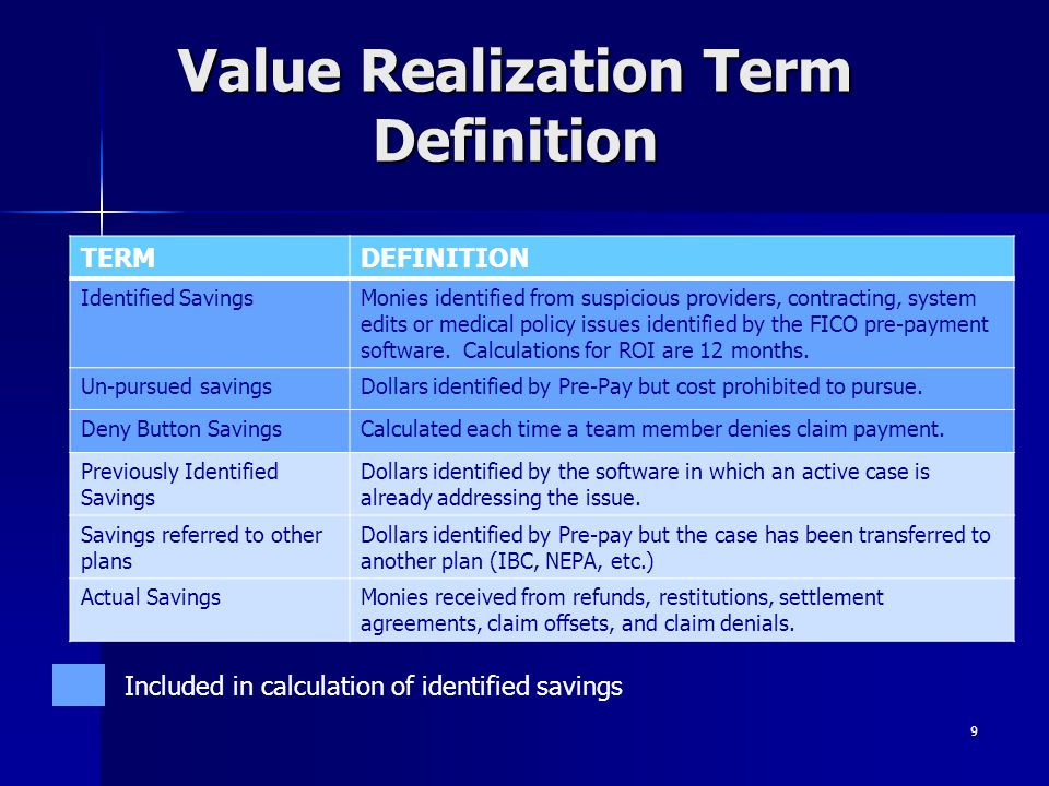 Value Realization Term Definition