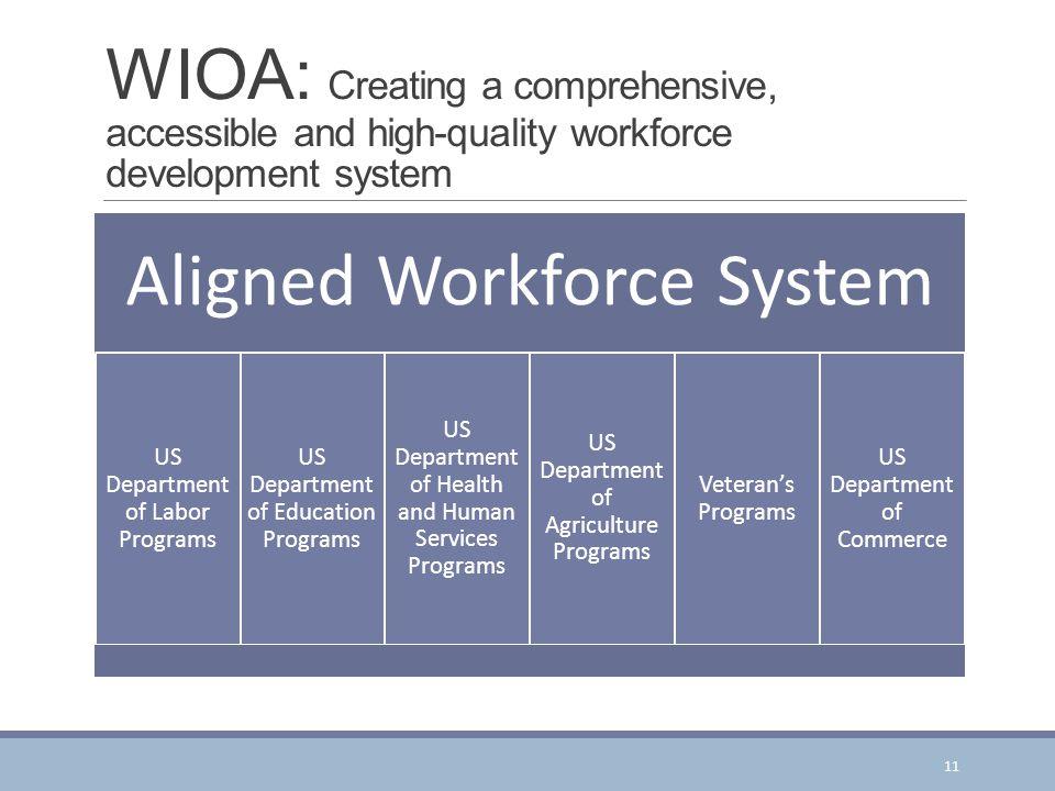 WIOA: Creating a comprehensive, accessible and high-quality workforce development system