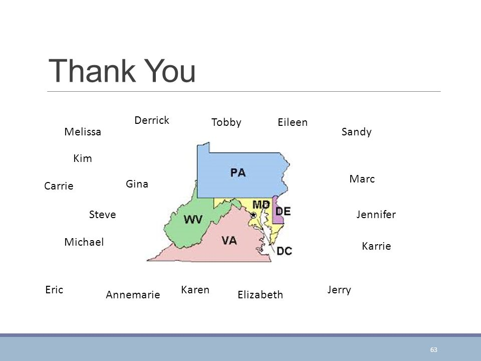 Thank You Derrick Tobby Eileen Melissa Sandy Kim Marc Carrie Gina