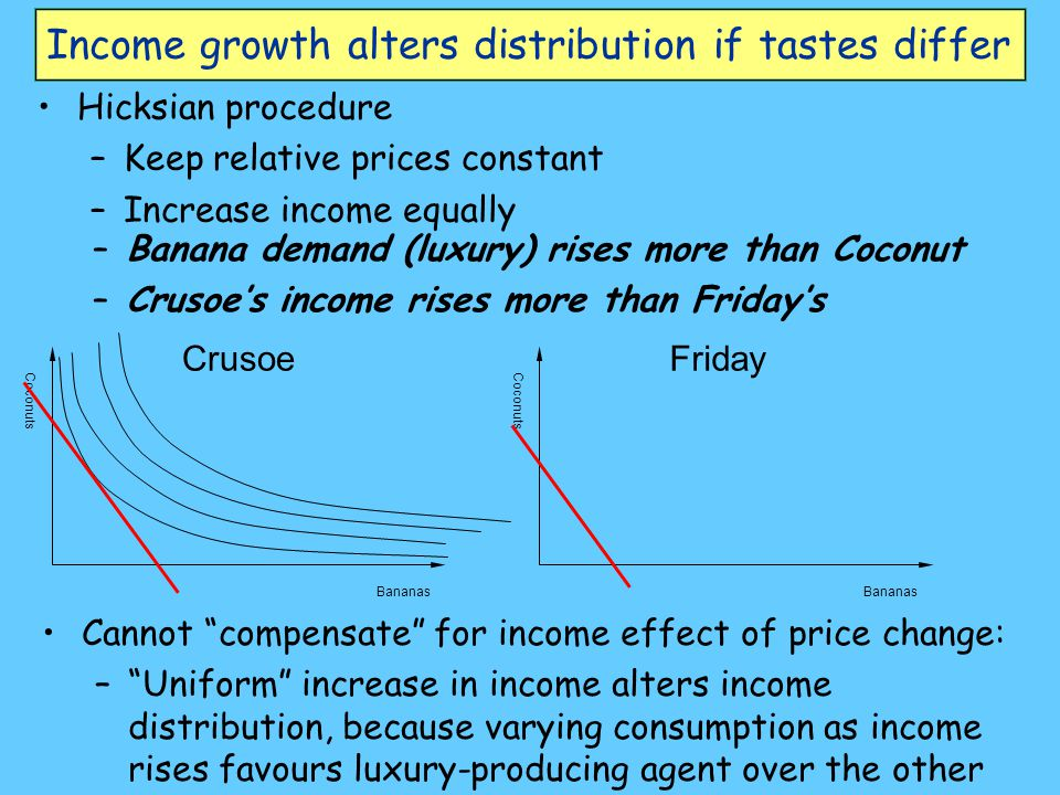 Income growth alters distribution if tastes differ