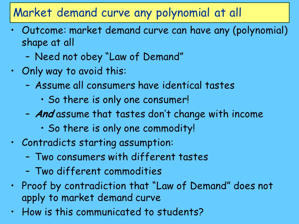 Market demand curve any polynomial at all