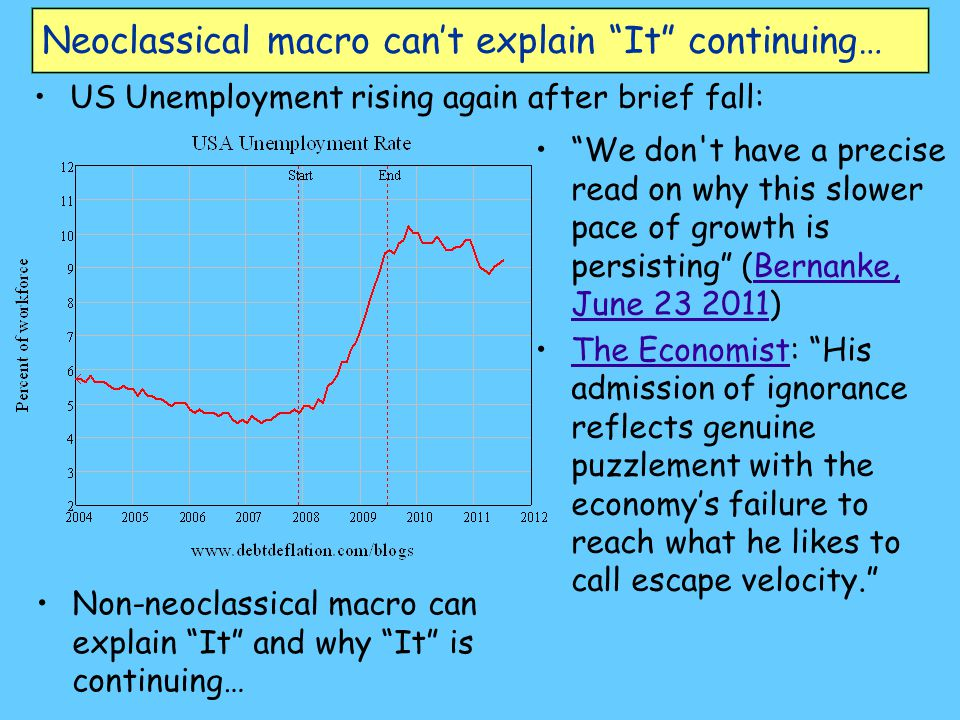 Neoclassical macro can't explain It continuing…