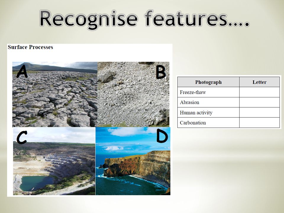 Recognise features….