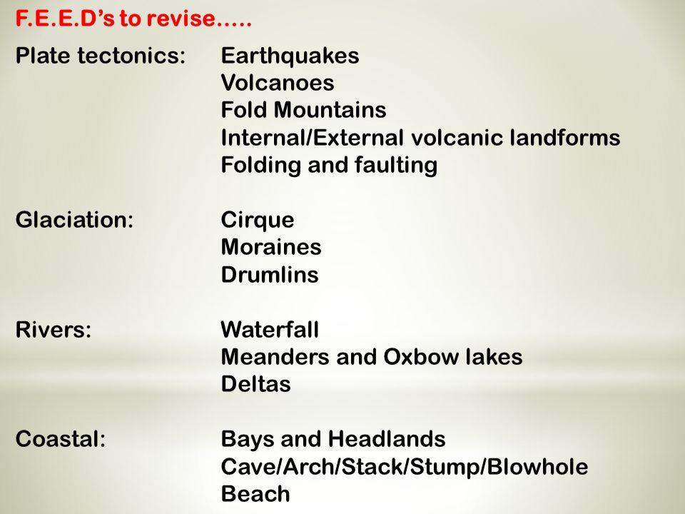 F.E.E.D's to revise….. Plate tectonics: Earthquakes. Volcanoes. Fold Mountains. Internal/External volcanic landforms.
