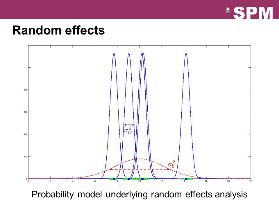 Probability model underlying random effects analysis