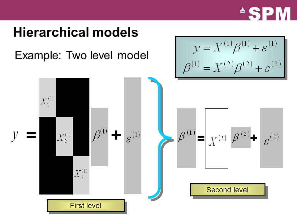= + Hierarchical models = + Example: Two level model Second level