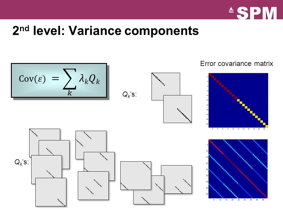 2nd level: Variance components