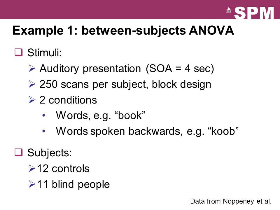 Example 1: between-subjects ANOVA