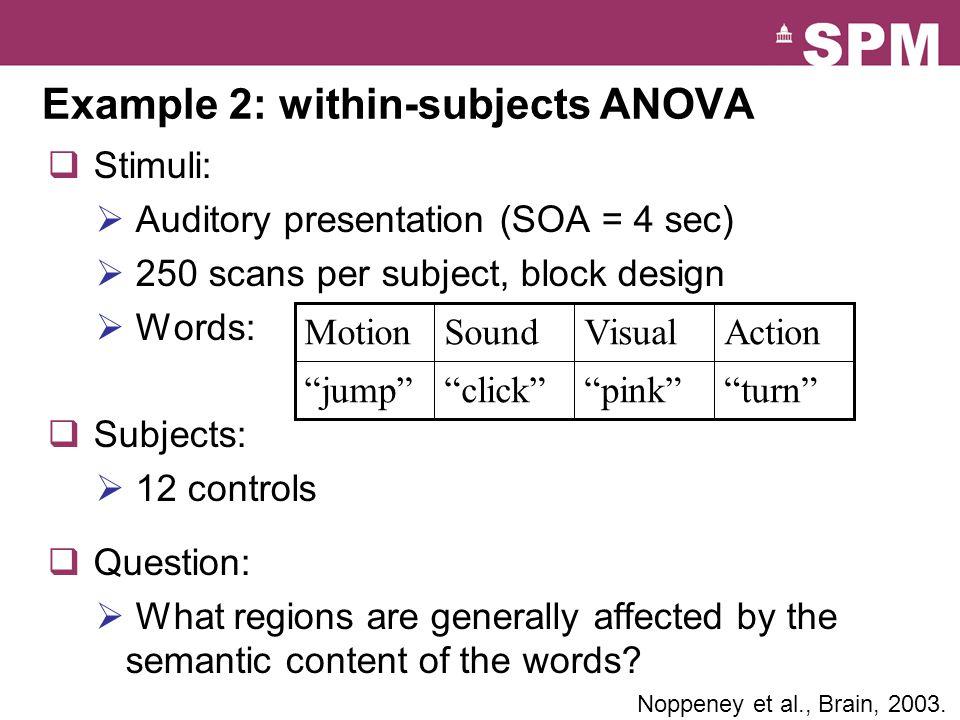 Example 2: within-subjects ANOVA